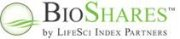 BioShares Biotechnology Products Fund
